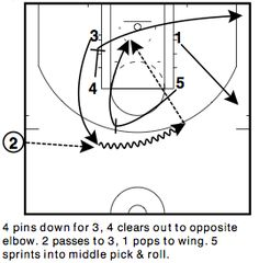 Boston Celtics Zipper Thumb Sideline Out of Bounds