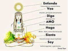 Friendly educated reiki for beginners Order Now Yoga Kundalini, Chakra Meditation, Chakra Healing, Yoga Mantras, Hata Yoga, Mudras, Ayurveda, Yoga Fitness, Yoga Poses