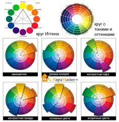 цветовой круг сочетание цветов - Поиск в Google