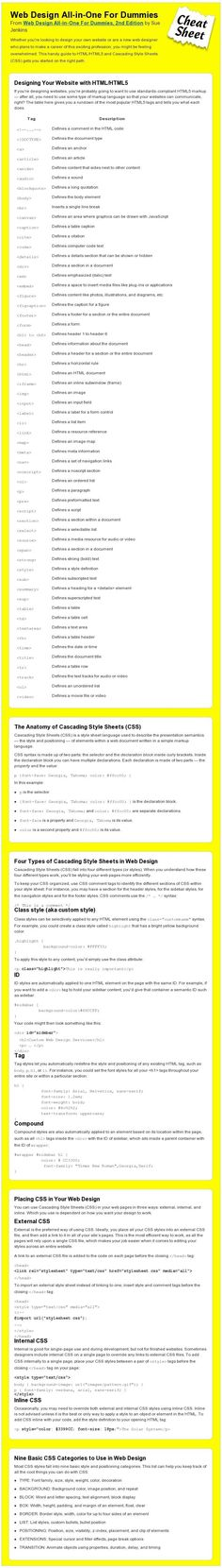 Much needed basics for Web Design Cheat Sheet: Handy guide to and Cascading Style Sheets (CSS) Web Design Tips, Web Design Inspiration, Design Tutorials, Design Ideas, Css Cheat Sheet, Cheat Sheets, Computer Programming, Computer Science, Data Science
