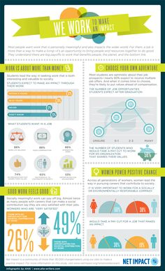 WhatWorkersWant_InfoGraphic_800px.gif (800×1318)