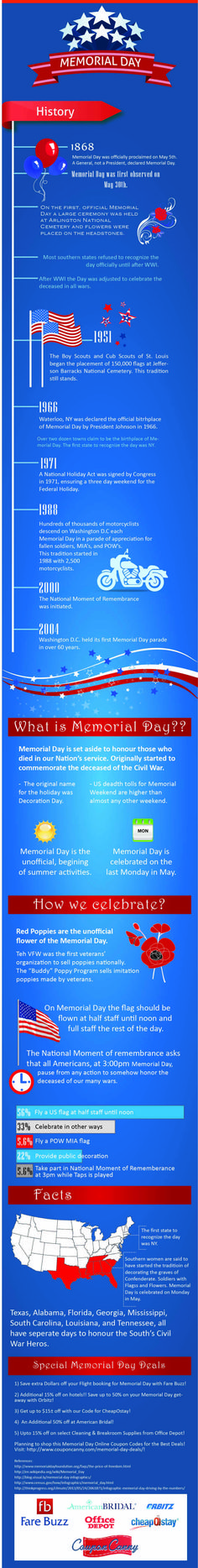 memorial day 2015 los angeles activities