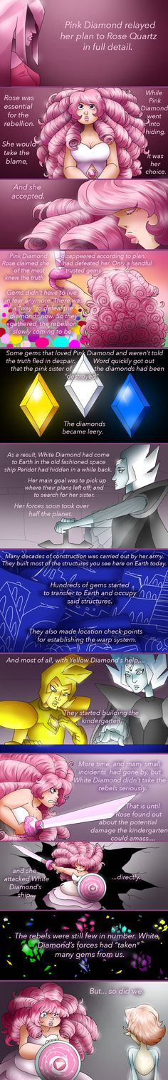 a comic based off these theory: lapis-against-bs.tumblr.com/po… theinfallibleoptimist.tumblr.c… I love this theory so much I had to make a comic Lion / Pink Pearl, Pearl, ...