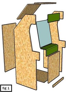 Figura 1 Arcade Cabinet Plans, Arcade Console, Arcade Retro, Arcade Bartop, Arcade Room, Video Game Costumes, Geek Decor, Lego Worlds, Arcade Machine