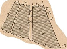 Illustrirte Frauen Zeitung 1888.: Demi-train foundation skirt for ball or evening gowns. Insert three hoops (34, 42 and 48 cm longs) into the back breadth, add lace balayeuse.