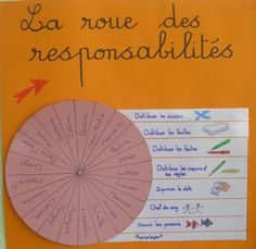 roue des responsabilités Cycle 3, Primary School, Art Lessons, Projects To Try, Classroom, Positivity, Animation, Messages, Teaching