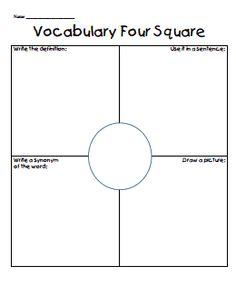 Four Corners Teaching Strategy