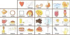 Ellentétek Peanuts Comics, Album, Education, Signs, Cards, Google, Shop Signs, Maps, Onderwijs