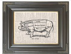 COUPON SALE Pig hog butcher meat cuts printed as dictionary art print wall decor on antique dictionary book page. Digital art item No. 808