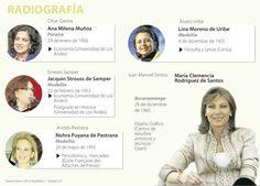 Entre diseño, historia y economía, el perfil de las primeras damas