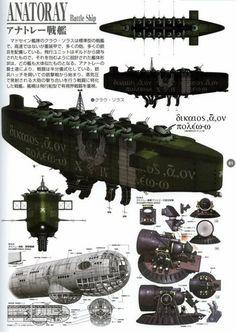 最终流放 Last Exile_Anatoray ship design Concept Ships, Concept Art, Zeppelin, Steampunk Ship, Last Exile, Sci Fi Ships, Image 3d, Diesel Punk, Art Et Illustration