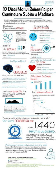 meditation-infographic-italian