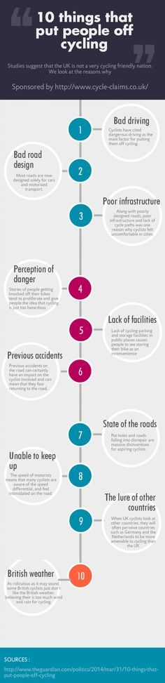10 Things That Put People Off #Cycling. http://www.cycle-claims.co.uk #infographics