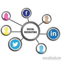 Social Media Recruiting | Applicant Tracking System - Hyderabad Adhoards Classified