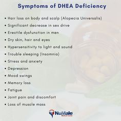Symptoms of DHEA Deficiency. . Call ☎ 866-205-8262 to learn more. . NuMale.com . . . . . . #DHEA #Hormones #HormonalImbalance #HairLoss #Alopecia #SexDrive #ErectileDysfunction #DrySkin #DryHair #DryEyes #Hypersensitivity #Insomnia #TroubleSleeping #Stress #Anxiety #Depression #MoodSwings #MemoryLoss #Fatigue #JointPain #Discomfort #MuscleMass #Supplements #Vitamins #Nutrition #Healthy #Health #Fitness #MensHealth #NuMale