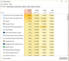 """Svchost or svchost.exe is """"a generic host process name for services that run from dynamic-link libraries"""". In simpler words, it is a legitimate Windows process when running certain Windows operation. In most case this svchost.exe high CPU usage, memory leak or 100% Disk Usage issue that is infected by a virus or a malware program, corrupted Windows Update, or when any service is stopped. Here some Working solutions to fix this  svchost high CPU usage problem permanently…"""