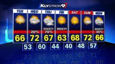 Tampa Weather Forecast | Rain Chances & Temperatures