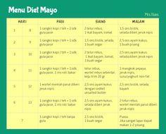 Rangkuman menu diet mayo yang beredar di Internet