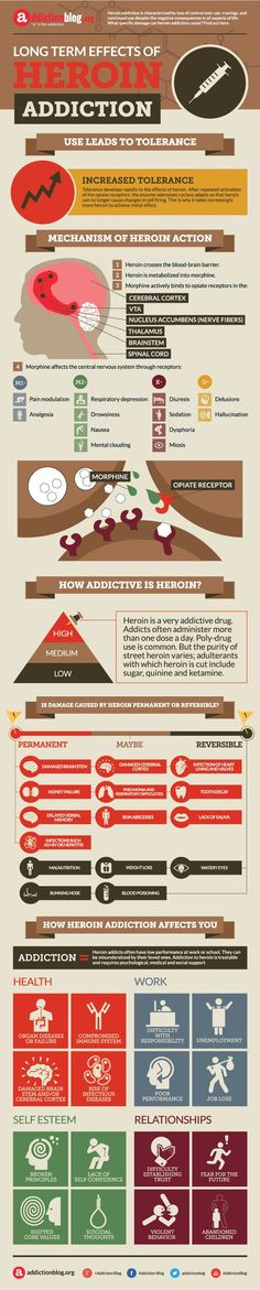 Long Term Effects Of Heroin Addiction for inspiration from an alcoholic Visit  www.ordinarilyawesome.com
