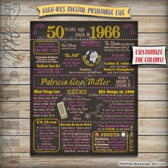 50th Birthday 1966 Chalkboard Poster Sign, 50 Years Ago, Born in 1966 USA Events 1966 Birth Year, 50th Birthday Gift, Digital Printable File