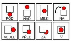 Place prepositions in Czech Preschool Themes, Activities For Kids, Teaching Posts, Prepositions, Pictogram, First Day Of School, In Kindergarten, Speech Therapy, Montessori