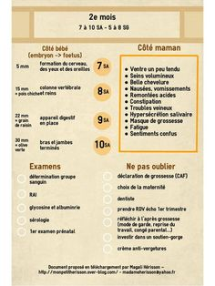 Fiche pratique du mois de grossesse : côté bébé, côté maman, les examen… Practical leaflet from the month of pregnancy: baby page, mother page, exams and to-do lists to remember! To insert in your diary or pregnancy diary! Pregnancy Diary, Pregnancy Months, Pregnant Wedding, Pregnant Mom, Baby On The Way, Baby Love, Lamaze Classes, Postpartum Depression, After Baby