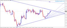 Forex Market Research News - 29 July 2015