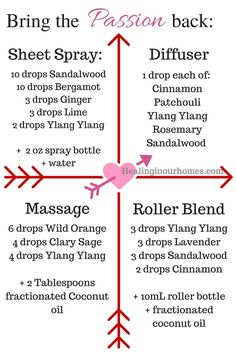 Top 3 essential oils for Passion + Romance and a Giveaway!