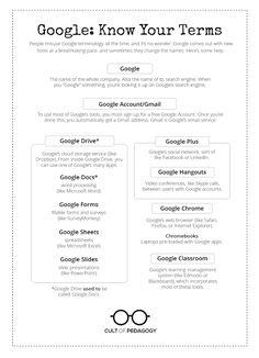 Lit w/ Lyns: Why Every Teacher Should Use Google Classroom