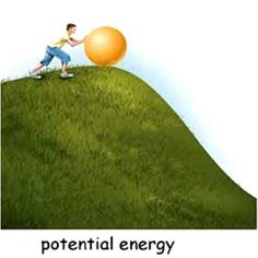 What is Potential Energy Gravitational Potential Energy, Modern Physics