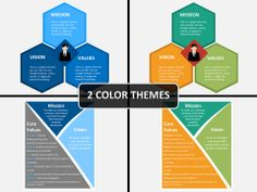 Mission, Vision and Values PowerPoint Presentation Template