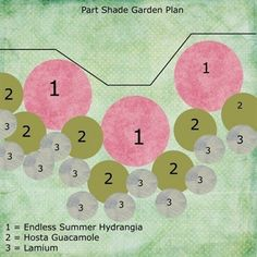 Designing a simple landscape plan requires a careful assessment of the garden site: determine the sun exposure, soil pH, moisture level, and location of the garden prior to selecting plants. Sample…MoreMore #FlowerGarden