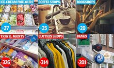High Street is losing 16 shops every day thanks to rising costs Are you part of this OnLine Boom or a victim. Shopping Day, Coffee Shop, Shops, Thankful, Lost, Retail, Street, Coffee Shops, Coffeehouse