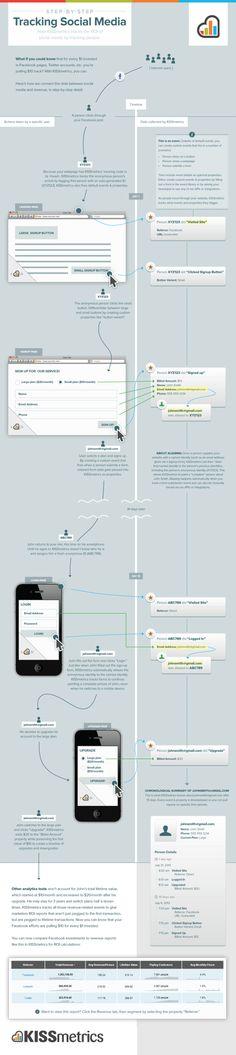 step-by-step_roi-of-social-media-lg