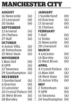 Manchester City 2014-15 season