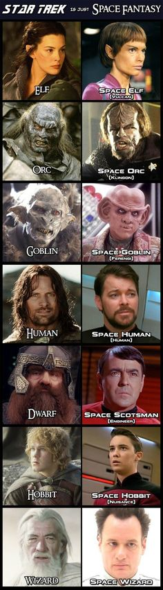 Star Trek is Just Space Fantasy