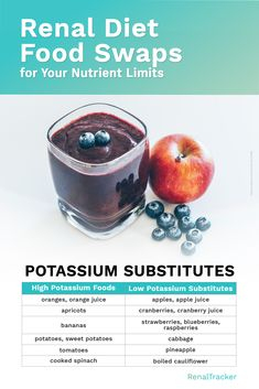 Low Potassium Foods Start delaying dialysis by knowing what kidney foods to eat and avoid. Click image to know more low sodium, low protein and low phosphorus food lists in the article that you can incorporate on your next renal diet meal. Food For Kidney Health, Healthy Kidney Diet, Kidney Foods, Healthy Food, Kidney Detox, Healthy Kidneys, Kidney Cleanse, Low Phosphorus Foods, High Potassium Foods