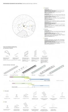 Competition Proposal for the Architecture Service Expo 2015 / Ternulomello + Nuno Marcos