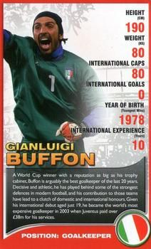 2008 Top Trumps European Football Stars #NNO Gianluigi Buffon Front