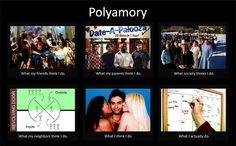 polyamory dating monogamy Monogamy does not come naturally, savage says one of the problems with monogamy is the unrealistic expectations that we attach to it we conflate monogamous behaviour, successfully executed.