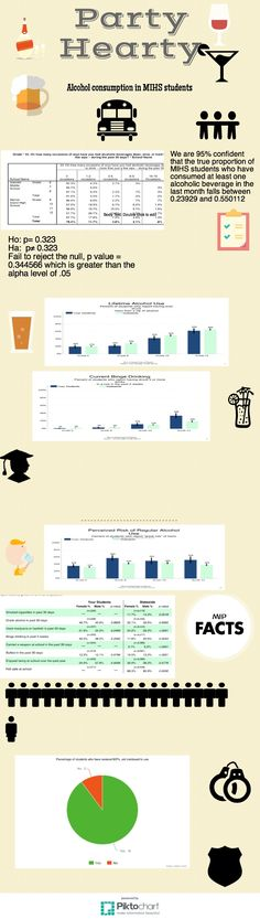 stats project | Piktochart Infographic Editor