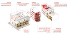 H Arquitectes > 1r Premio Concurso La Lleialtat Santsenca | HIC Arquitectura