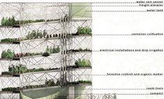 """https://flic.kr/p/bjEHFo   spiral04   The """"Spiral Garden""""  www.agritecture.co/post/18024425970/vertical-spiral-garden"""