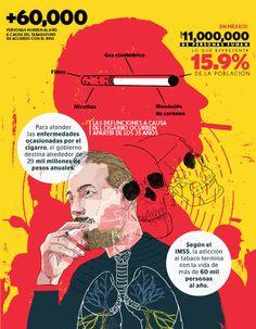 El 31 de mayo de cada año la OMS y sus asociados celebran el Día Mundial Sin Tabaco para hacer hincapié en los riesgos sanitarios asociados al consumo de tabaco y abogar por políticas eficaces que contribuyan a reducir dicho consumo.