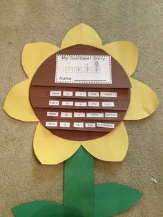 Make a spring time flap book, Easter Activities, Spring Activities, Science Activities, Science Ideas, Kindergarten Classroom, Kindergarten Activities, Classroom Ideas, Classroom Inspiration, Future Classroom