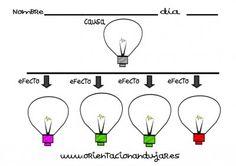 Organizadores Gráficos para infantil y primaria CAUSA EFECTO editable - Orientacion Andujar