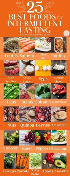 25 Best Foods for Intermittent Fasting! Use this food list as a guide to success in your weight loss! Weight Loss Meals, Diet Food To Lose Weight, Best Weight Loss Foods, Weight Loss Smoothies, Healthy Weight, Weight Loss Food Plan, Weight Loss Diets, 1200 Calories Par Jour, Superfood