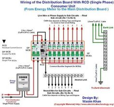 e6f52d7f648eda1fdcc25ed911d6b368 wiring of distribution board wiring diagram with dp mcb and sp single phase distribution board wiring diagram at eliteediting.co