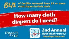 How many cloth diapers do I need?