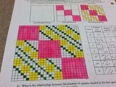 Math Hombre: Exponential Potential (Sierpinski Carpet)